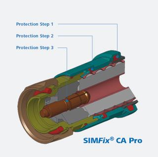 SIMFix_e
