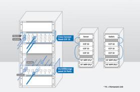 CCP32-Grafik2_de