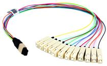 MPO/MTP® Harness 0.9 mm